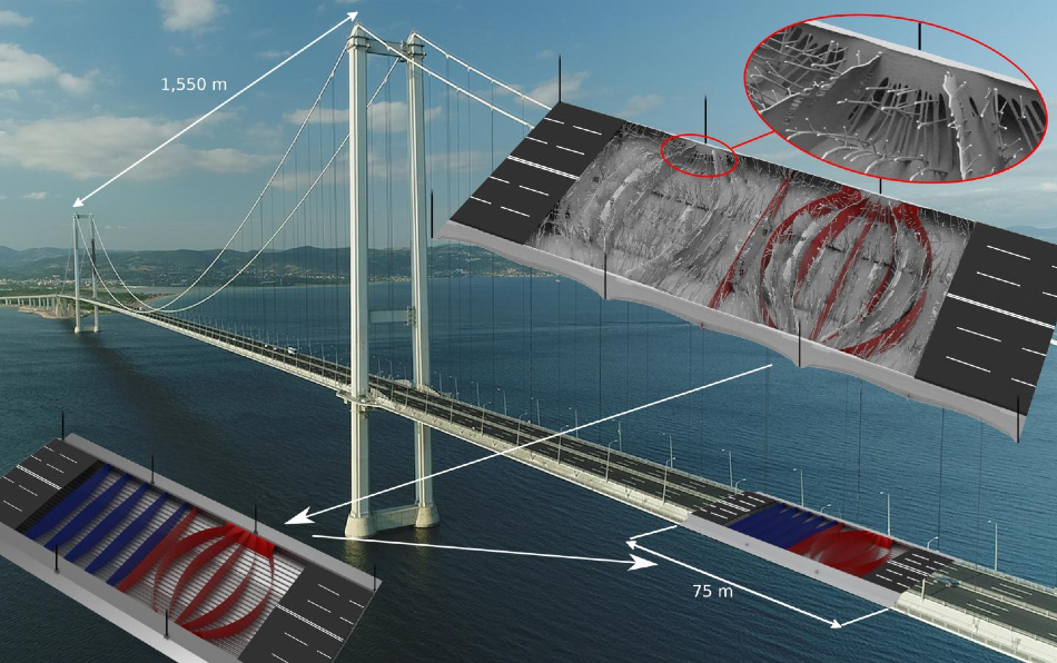 Study Reveals Potential to Reduce Material Used for Suspension Bridge Deck