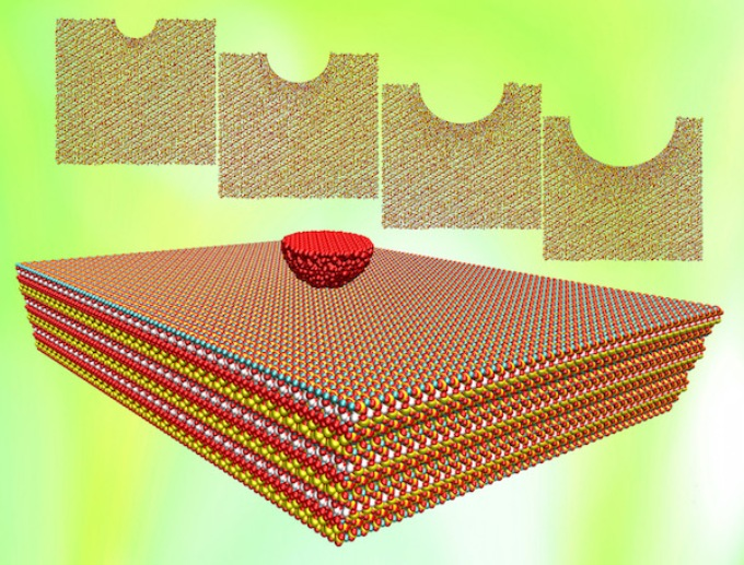 Nanoindentation can Benefit Crystals in Concrete, Reveal Rice University Researchers