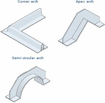 "AzoBuild - Building Technology ""Cornor Arch, Apex Arch and Semi-Circular Arch"""